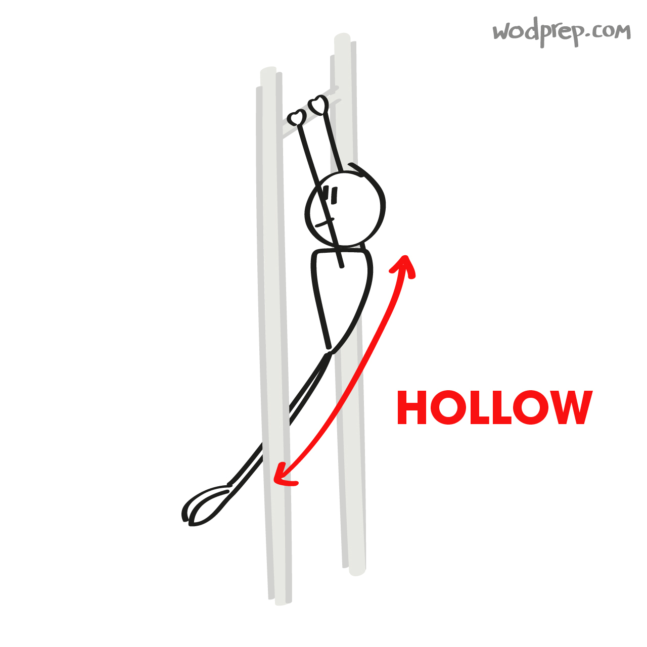 how to do chest to bar pull-ups