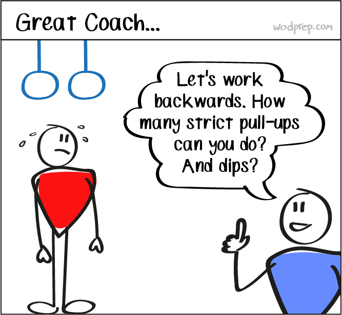 coaching crossfit
